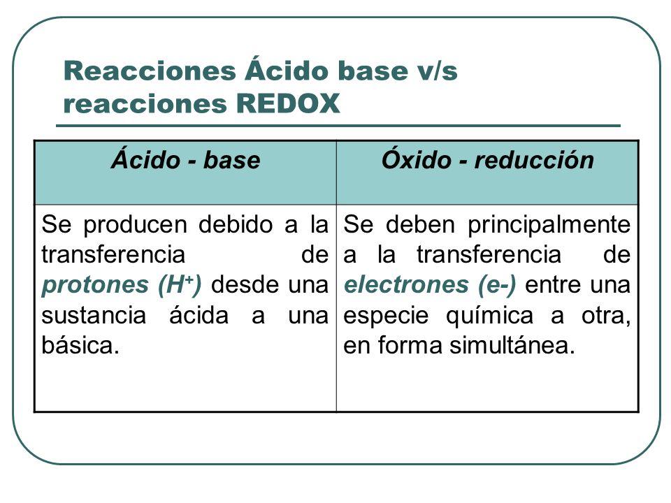 Reacciones Ácido base v/s reacciones REDOX Ácido - baseÓxido - reducción Se producen debido a la transferencia de protones (H + ) desde una sustancia