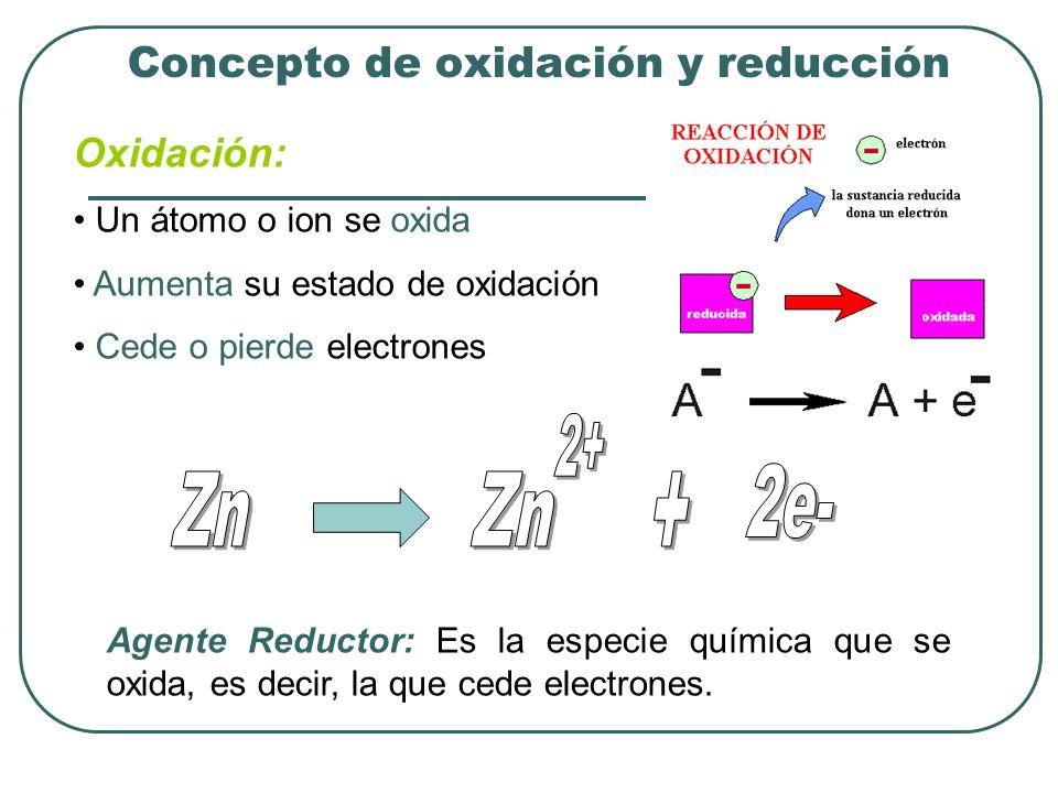 Concepto de oxidación y reducción Oxidación: Un átomo o ion se oxida Aumenta su estado de oxidación Cede o pierde electrones Agente Reductor: Es la es