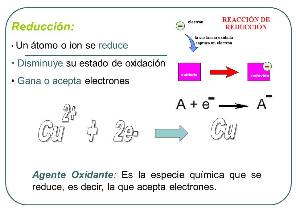 Reducción: Un átomo o ion se reduce Disminuye su estado de oxidación Gana o acepta electrones Agente Oxidante: Es la especie química que se reduce, es