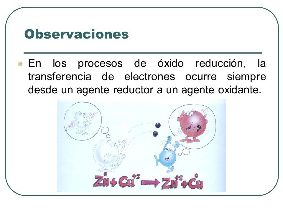 Observaciones En los procesos de óxido reducción, la transferencia de electrones ocurre siempre desde un agente reductor a un agente oxidante.