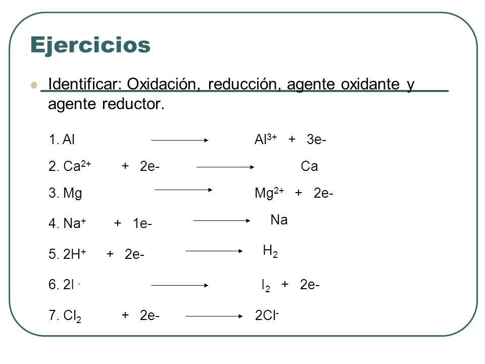 Ejercicios Identificar: Oxidación, reducción, agente oxidante y agente reductor. 1. Al 2. Ca 2+ 3. Mg 4. Na + 5. 2H + 6. 2I - 7. Cl 2 Al 3+ + 3e- Ca+
