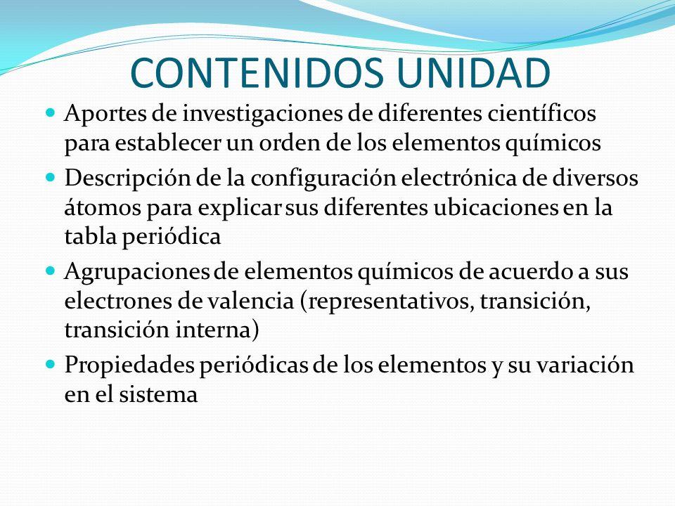 SISTEMA PERIÓDICO DE LOS ELEMENTOS APRENDIZAJES ESPERADOS: Relacionar la configuración electrónica de los elementos con su ordenamiento en la tabla periódica.