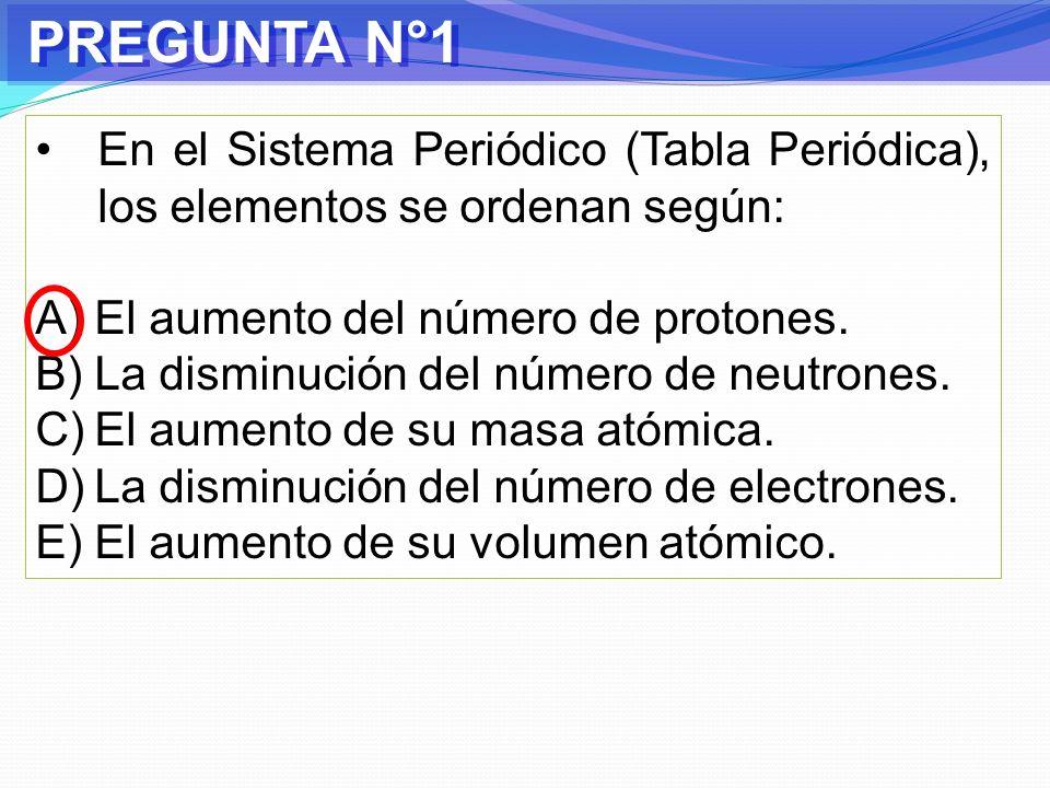PREGUNTA N°2 Un elemento cuya configuración electrónica es 1s 2 2s 2 2p 2 pertenece al: A)Período 1 y Familia IVA.