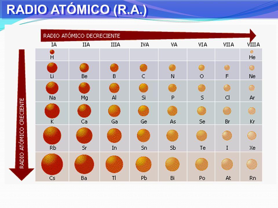 RADIO ATÓMICO (R.A.)