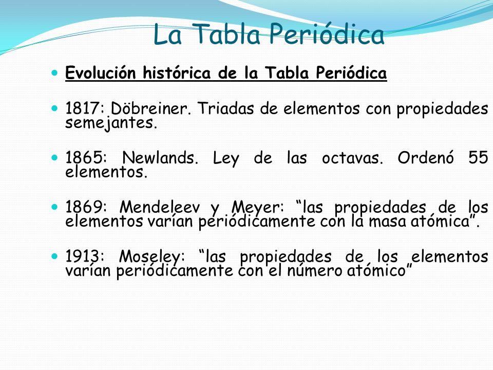 La Tabla Periódica Evolución histórica de la Tabla Periódica 1817: Döbreiner. Triadas de elementos con propiedades semejantes. 1865: Newlands. Ley de