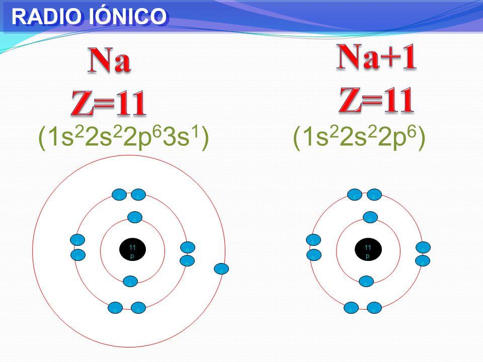 RADIO IÓNICO 8p e e ee ee e e e (1s 2 2s 2 2p 6 ) e 8p e e ee ee e e (1s 2 2s 2 2p 4 )