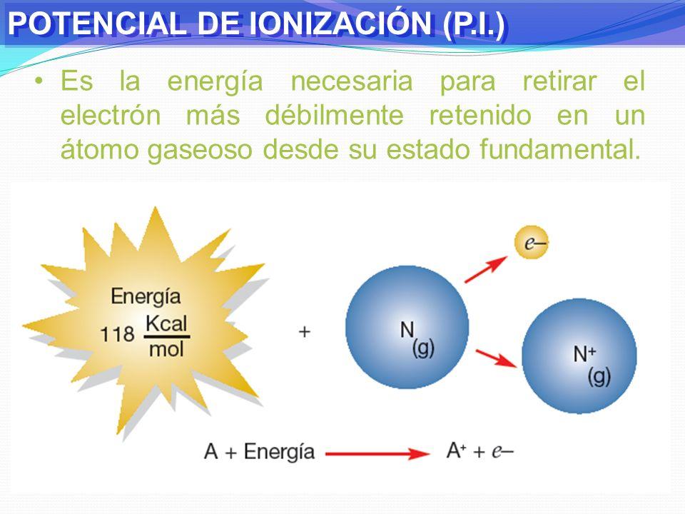 Aumenta DisminuyeDisminuye POTENCIAL DE IONIZACIÓN (P.I.)