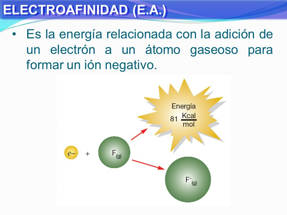 ELECTROAFINIDAD (E.A.) Aumenta DisminuyeDisminuye