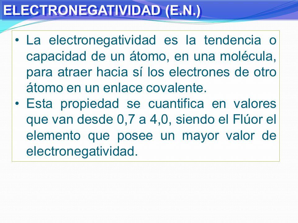 ELECTRONEGATIVIDAD (E.N.)