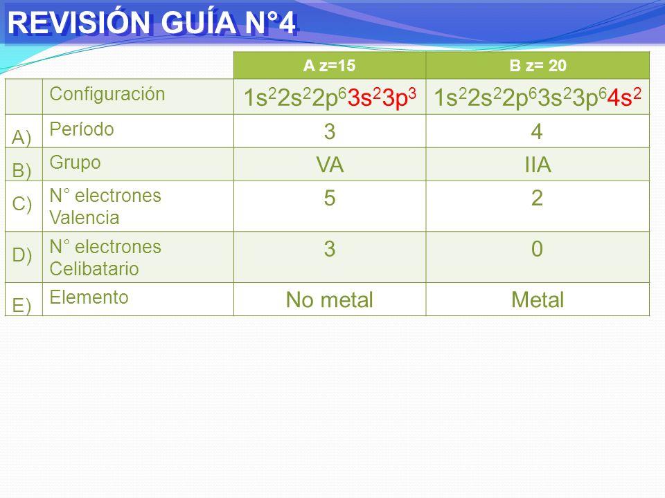 REVISIÓN GUÍA N°4 ¿Qué son las propiedades periódicas.