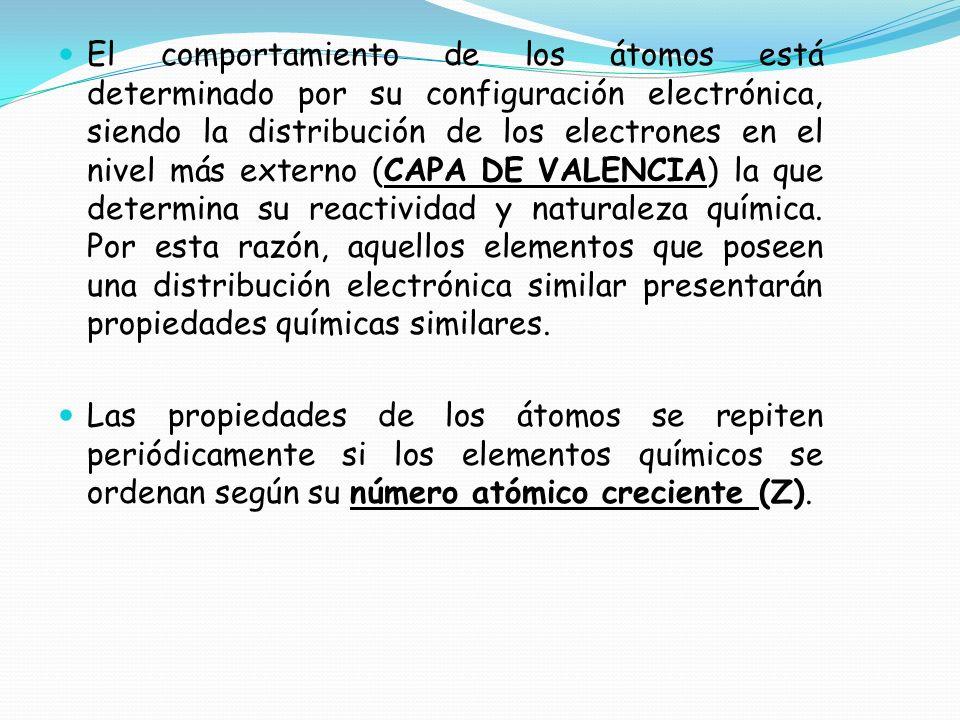 ACTIVIDAD: LEE LAS PÁGINAS 53 A LA 56 DEL TEXTO DE QUÍMICA Y CONTESTA 1.¿Qué es la tabla periódica.
