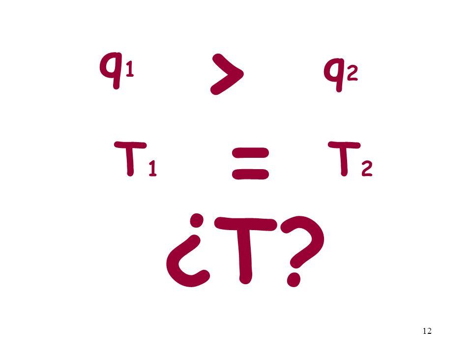 12 q1q1 q2q2 > T1T1 T2T2 = ¿T?