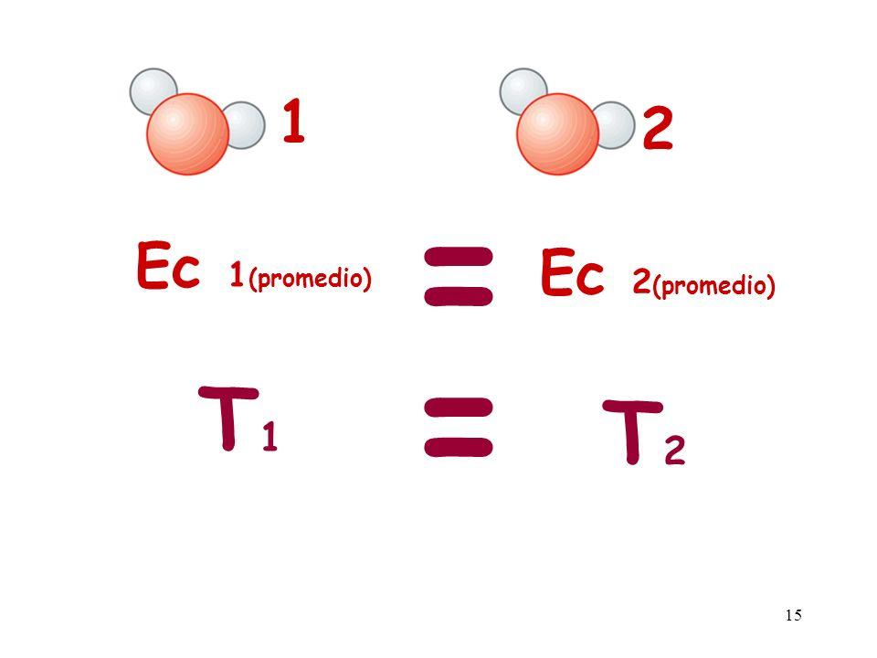 15 2 Ec 1 (promedio) 1 Ec 2 (promedio) = T1T1 = T2T2
