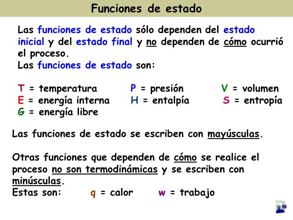 Las funciones de estado sólo dependen del estado inicial y del estado final y no dependen de cómo ocurrió el proceso. Las funciones de estado son: T =