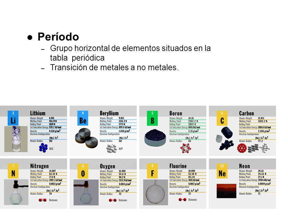 Período – Grupo horizontal de elementos situados en la tabla periódica – Transición de metales a no metales.