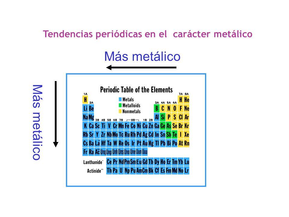 Tendencias periódicas en el carácter metálico Más metálico
