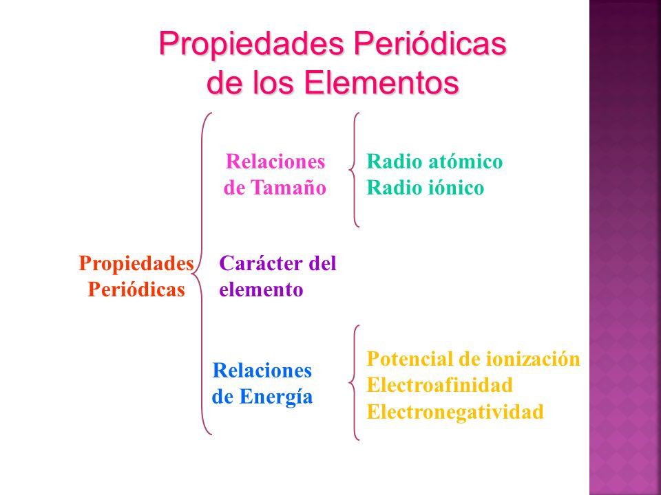 Propiedades Periódicas Relaciones de Tamaño Relaciones de Energía Radio atómico Radio iónico Potencial de ionización Electroafinidad Electronegativida