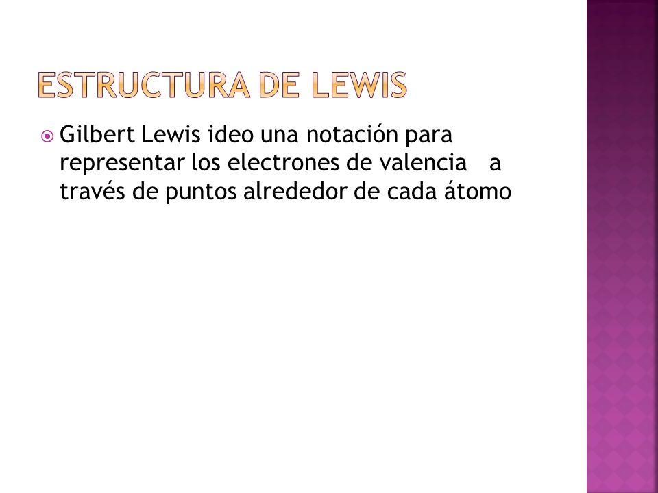 Gilbert Lewis ideo una notación para representar los electrones de valencia a través de puntos alrededor de cada átomo