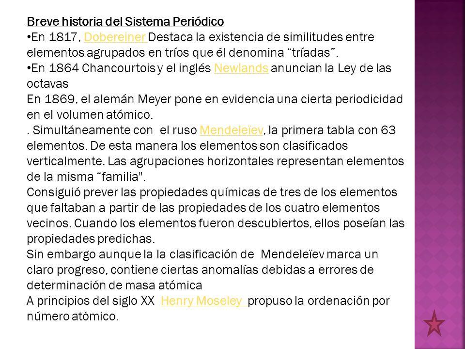 Historia de la tabla periodica moderna ppt best hawaiian deals 5 breve historia del sistema peridico en 1817 dobereiner destaca la existencia de similitudes entre urtaz Images