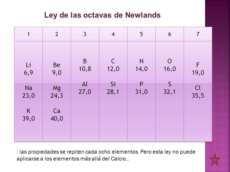 Ley de las octavas de Newlands : las propiedades se repiten cada ocho elementos. Pero esta ley no puede aplicarse a los elementos más allá del Calcio.