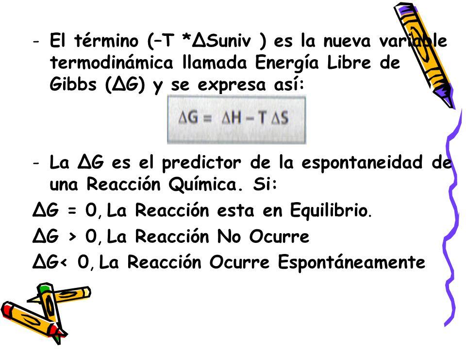 -El término (–T *ΔSuniv ) es la nueva variable termodinámica llamada Energía Libre de Gibbs (ΔG) y se expresa así: -La ΔG es el predictor de la espont