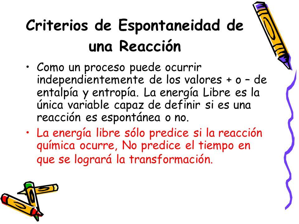 Criterios de Espontaneidad de una Reacción Como un proceso puede ocurrir independientemente de los valores + o – de entalpía y entropía. La energía Li