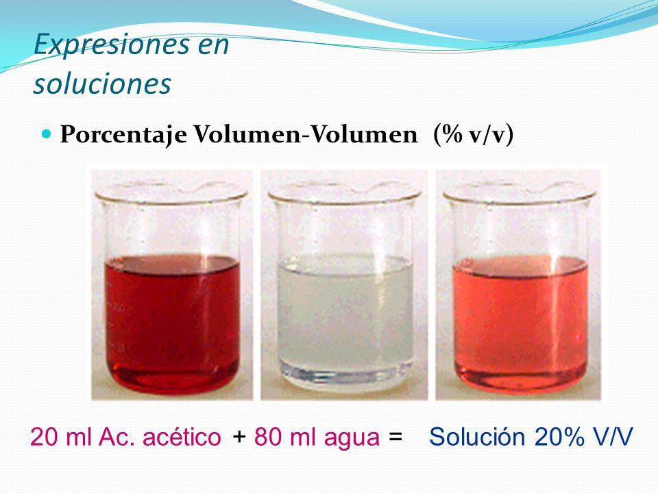 Expresiones en soluciones Porcentaje Volumen-Volumen (% v/v) 20 ml Ac. acético+ 80 ml agua =Solución 20% V/V