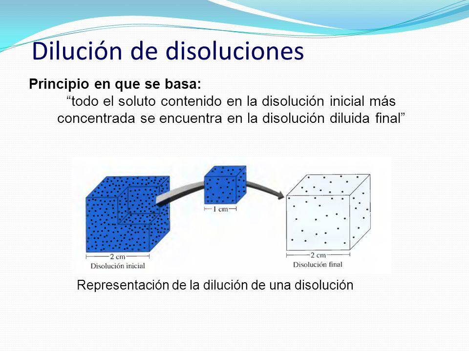 Dilución de disoluciones Principio en que se basa: todo el soluto contenido en la disolución inicial más concentrada se encuentra en la disolución dil