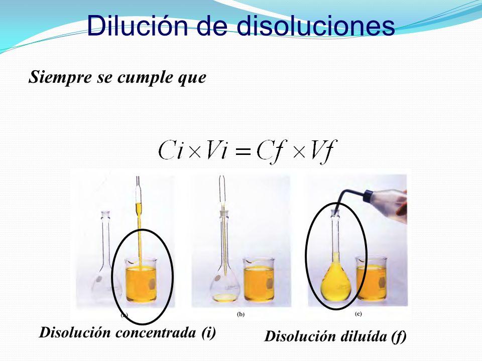 Siempre se cumple que Dilución de disoluciones Disolución concentrada (i) Disolución diluída (f)
