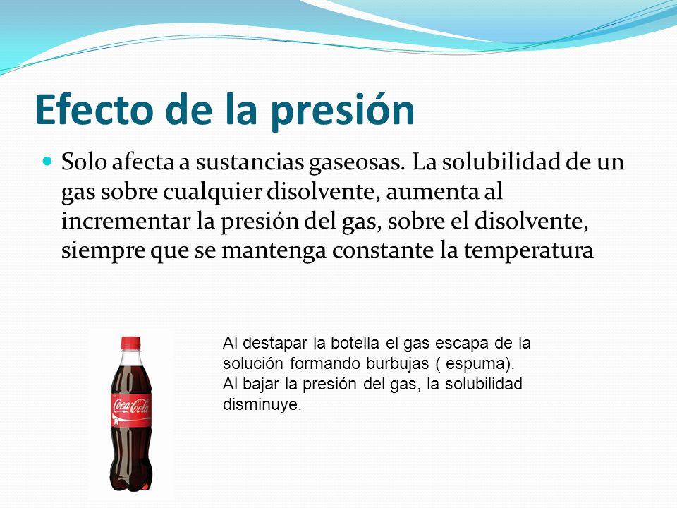 Efecto de la presión Solo afecta a sustancias gaseosas. La solubilidad de un gas sobre cualquier disolvente, aumenta al incrementar la presión del gas