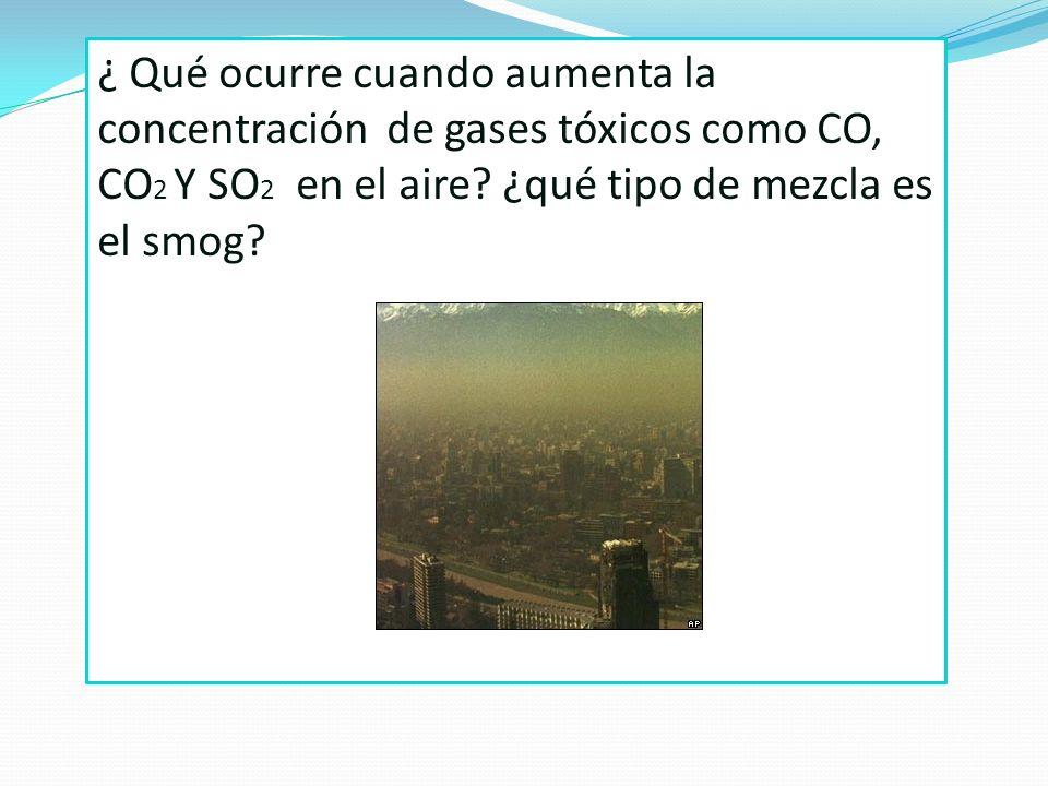 ¿ Qué ocurre cuando aumenta la concentración de gases tóxicos como CO, CO 2 Y SO 2 en el aire? ¿qué tipo de mezcla es el smog?