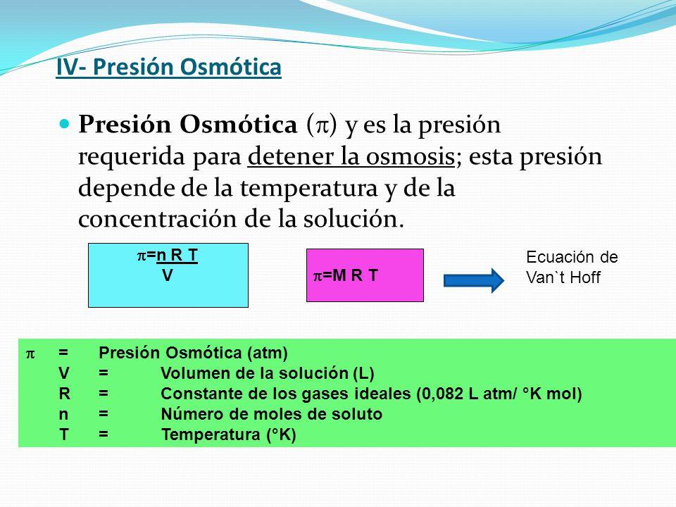 IV- Presión Osmótica Presión Osmótica ( ) y es la presión requerida para detener la osmosis; esta presión depende de la temperatura y de la concentrac
