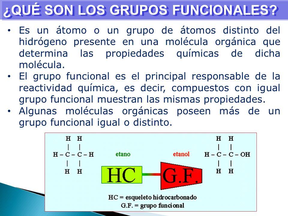 ¿QUÉ SON LOS GRUPOS FUNCIONALES? Es un átomo o un grupo de átomos distinto del hidrógeno presente en una molécula orgánica que determina las propiedad