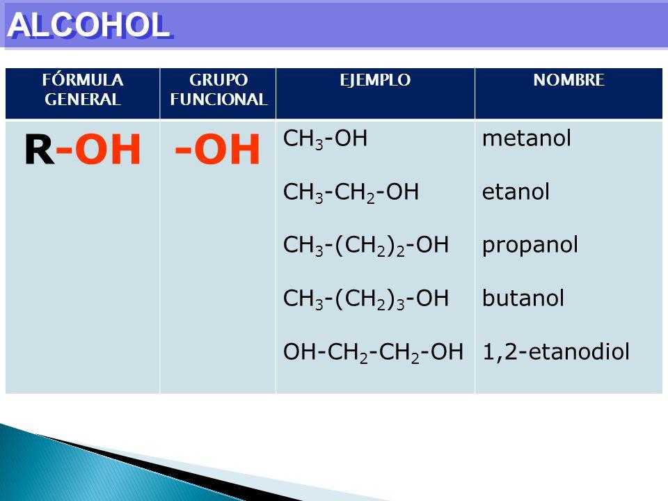 ALCOHOL FÓRMULA GENERAL GRUPO FUNCIONAL EJEMPLONOMBRE R-OH-OH CH 3 -OH CH 3 -CH 2 -OH CH 3 -(CH 2 ) 2 -OH CH 3 -(CH 2 ) 3 -OH OH-CH 2 -CH 2 -OH metano