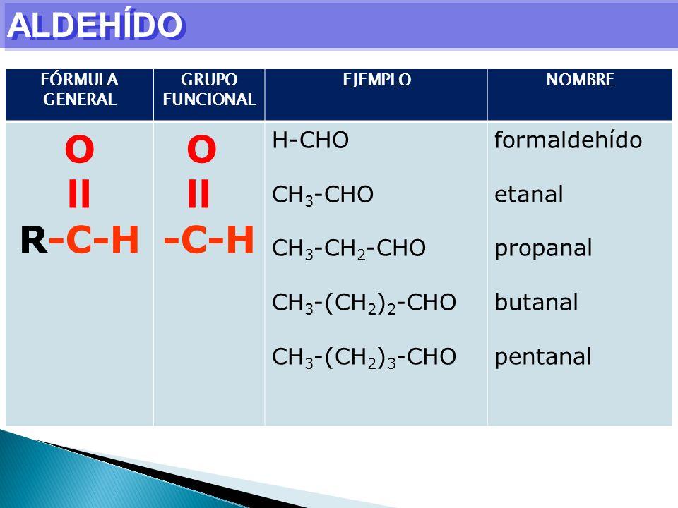 ALDEHÍDO FÓRMULA GENERAL GRUPO FUNCIONAL EJEMPLONOMBRE O ll R-C-H O ll -C-H H-CHO CH 3 -CHO CH 3 -CH 2 -CHO CH 3 -(CH 2 ) 2 -CHO CH 3 -(CH 2 ) 3 -CHO