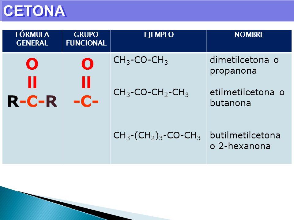 CETONA FÓRMULA GENERAL GRUPO FUNCIONAL EJEMPLONOMBRE O ll R-C-R O ll -C- CH 3 -CO-CH 3 CH 3 -CO-CH 2 -CH 3 CH 3 -(CH 2 ) 3 -CO-CH 3 dimetilcetona o pr