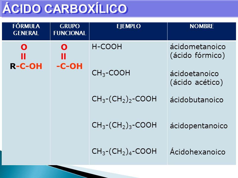 ÁCIDO CARBOXÍLICO FÓRMULA GENERAL GRUPO FUNCIONAL EJEMPLONOMBRE O ll R-C-OH O ll -C-OH H-COOH CH 3 -COOH CH 3 -(CH 2 ) 2 -COOH CH 3 -(CH 2 ) 3 -COOH C