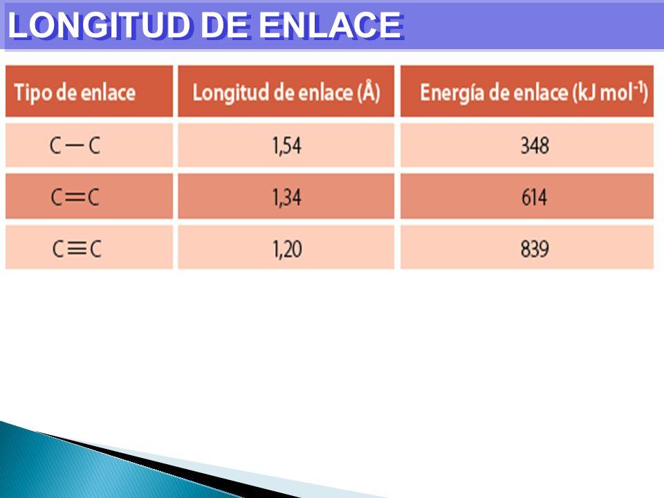Debido a la deslocalización de electrones en el ciclo, el benceno es un hidrocarburo con propiedades muy diferentes a los cicloalquenos.