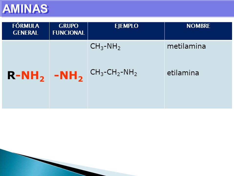 AMINAS FÓRMULA GENERAL GRUPO FUNCIONAL EJEMPLONOMBRE R-NH 2 -NH 2 CH 3 -NH 2 CH 3 -CH 2 -NH 2 metilamina etilamina