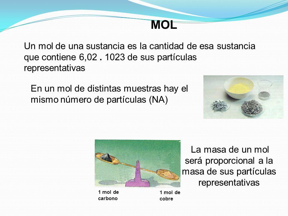 MOL Mol: Cantidad de sustancia donde hay tantas entidades elementales como átomos de carbono presentes en 12 gramos de C - 12 El mol equivale a un núm