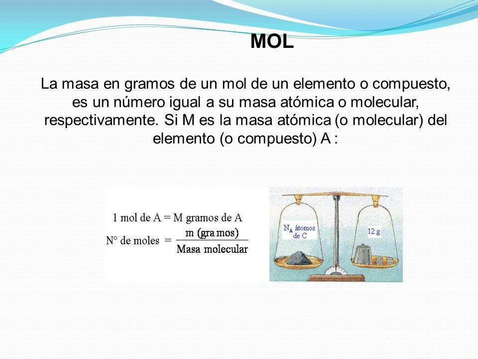Un mol de una sustancia es la cantidad de esa sustancia que contiene 6,02. 1023 de sus partículas representativas MOL En un mol de distintas muestras
