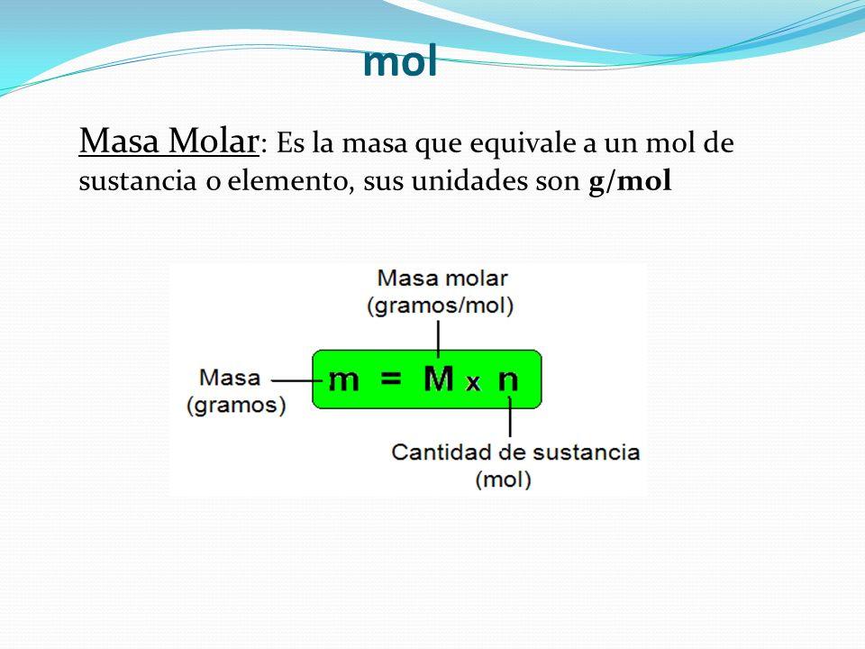 UN MOL DE MOLÉCULAS : Es la cantidad de masa de un compuesto que contiene 6,023. 10 23 moléculas de dicho compuesto y que expresada en gramos coincide