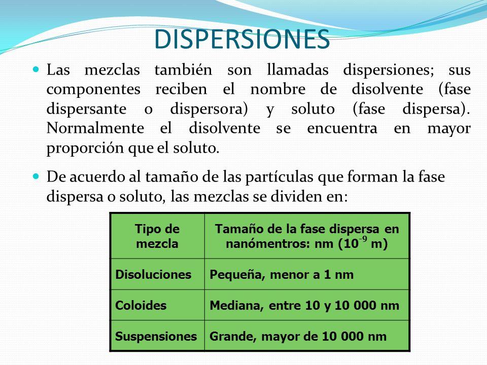 DISPERSIONES Las mezclas también son llamadas dispersiones; sus componentes reciben el nombre de disolvente (fase dispersante o dispersora) y soluto (fase dispersa).