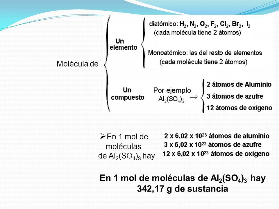 Masa molecular Relación del mol y las masas molares del agua y de sus partes.