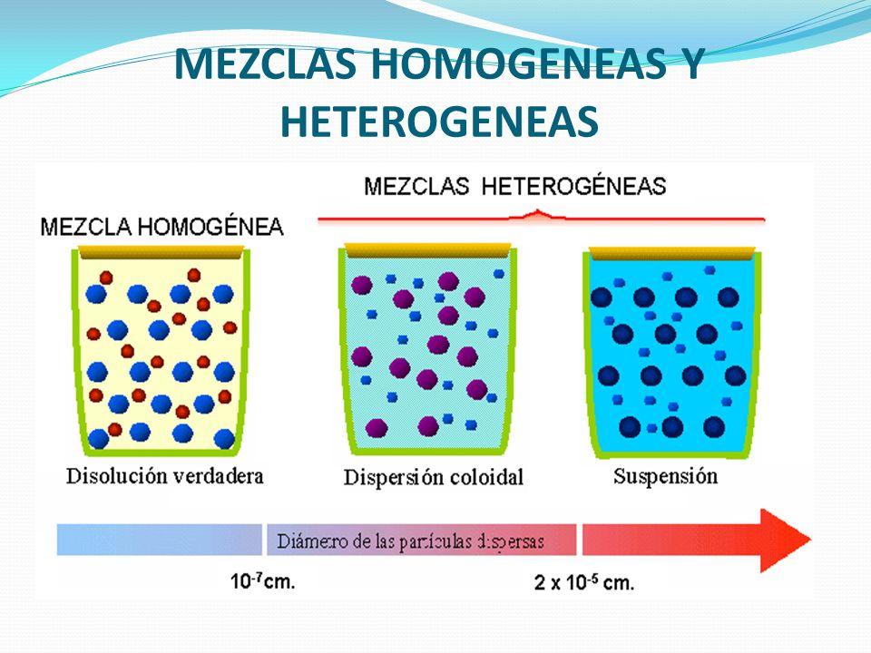 DISPERSIONES Las mezclas también son llamadas dispersiones; sus componentes reciben el nombre de disolvente (fase dispersante o dispersora) y soluto (