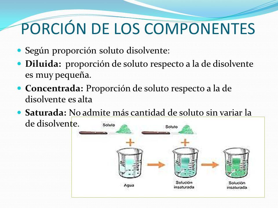 PORCIÓN DE LOS COMPONENTES Según proporción soluto disolvente: Diluida: proporción de soluto respecto a la de disolvente es muy pequeña.