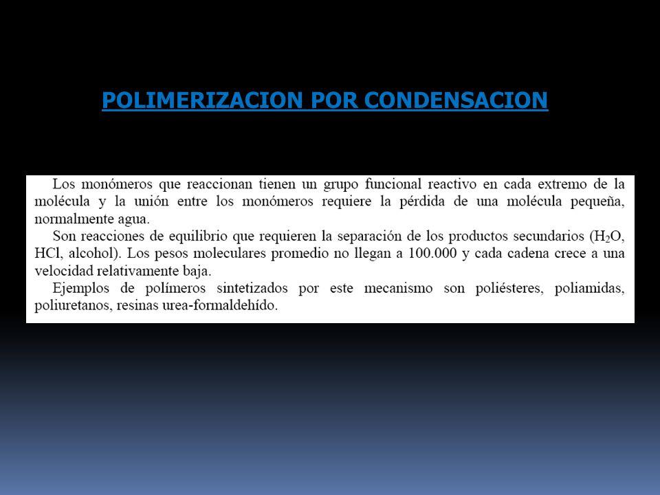 POLIMERIZACION POR CONDENSACION
