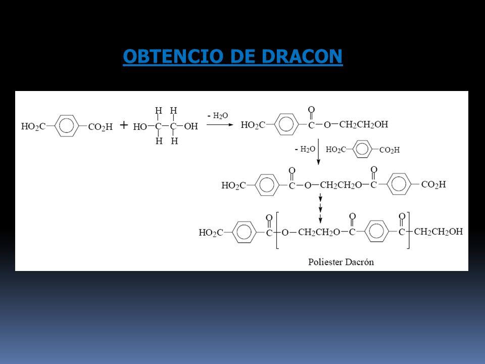 OBTENCIO DE DRACON