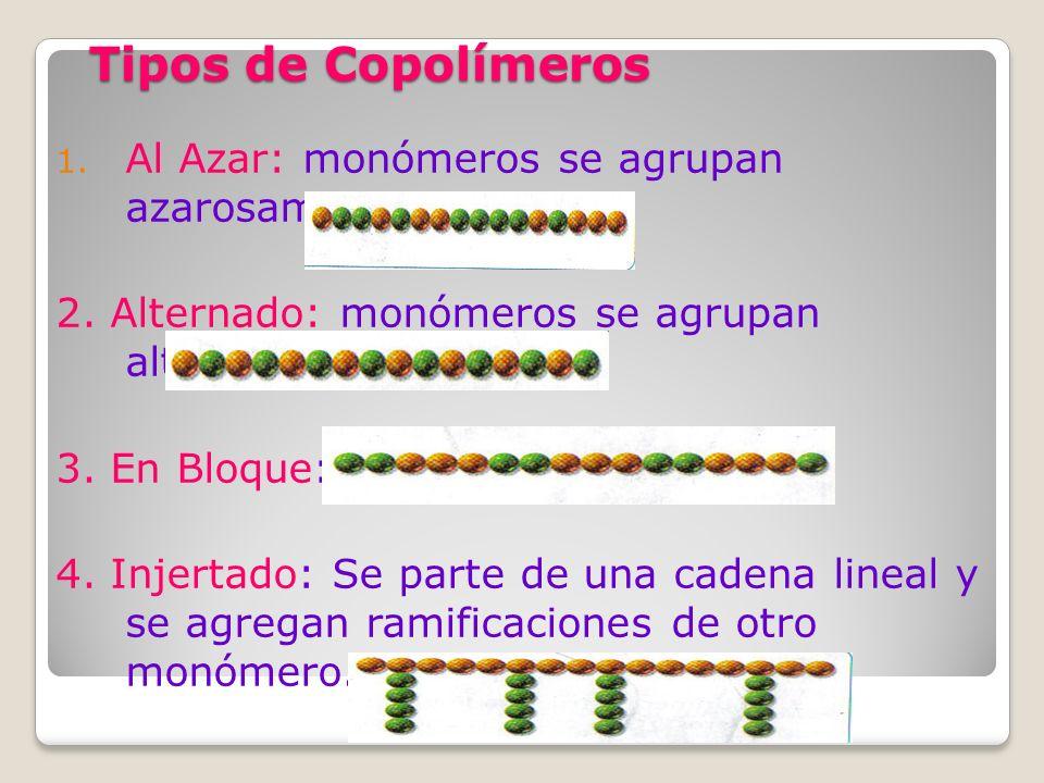 Tipos de Copolímeros 1. Al Azar: monómeros se agrupan azarosamente. 2. Alternado: monómeros se agrupan alternados. 3. En Bloque: 4. Injertado: Se part