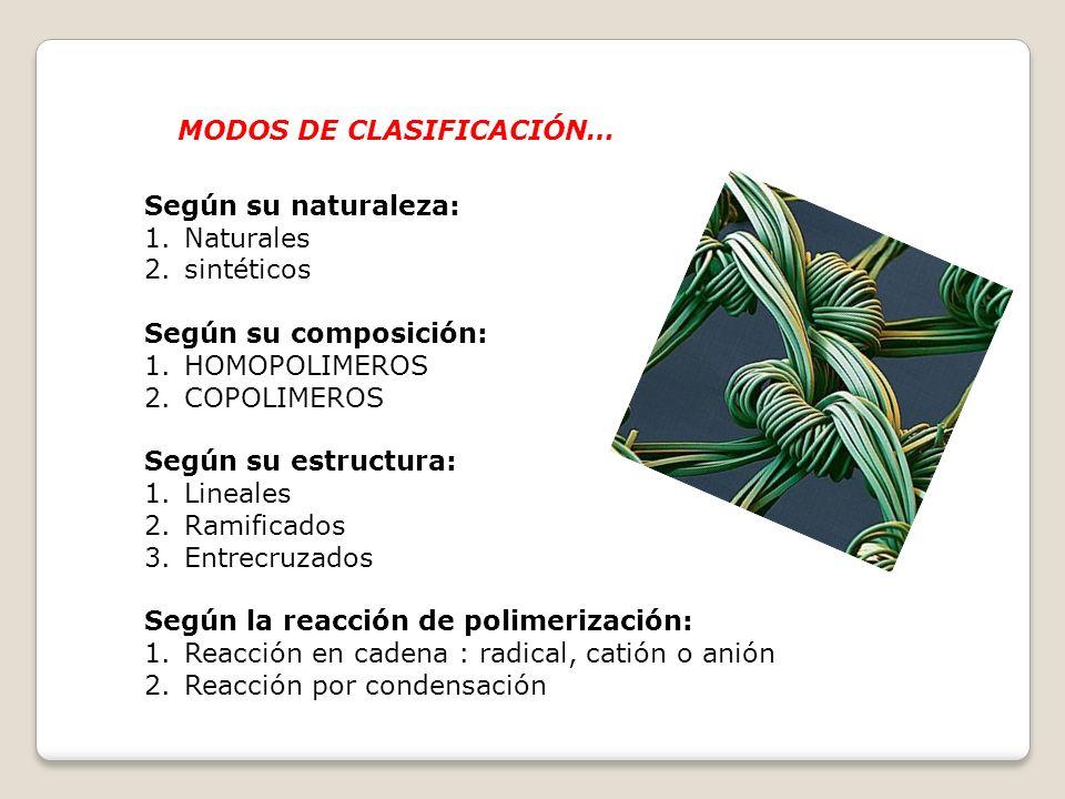 MODOS DE CLASIFICACIÓN… Según su naturaleza: 1.Naturales 2.sintéticos Según su composición: 1.HOMOPOLIMEROS 2.COPOLIMEROS Según su estructura: 1.Linea